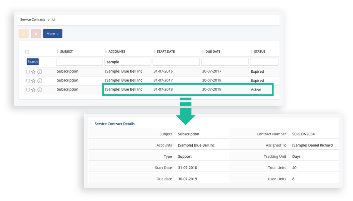 Manage Subscription Contracts